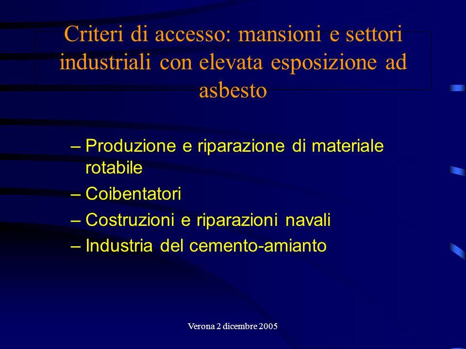 Criteri di accesso: mansioni e settori industriali con elevata esposizione ad asbesto