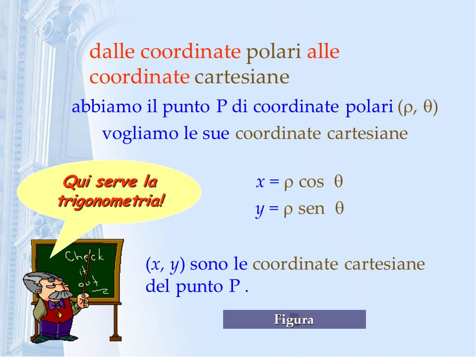 dalle coordinate polari alle coordinate cartesiane