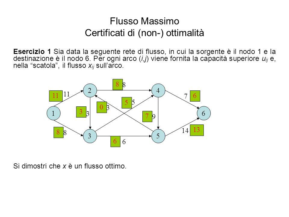 Flusso Massimo Certificati di (non-) ottimalità