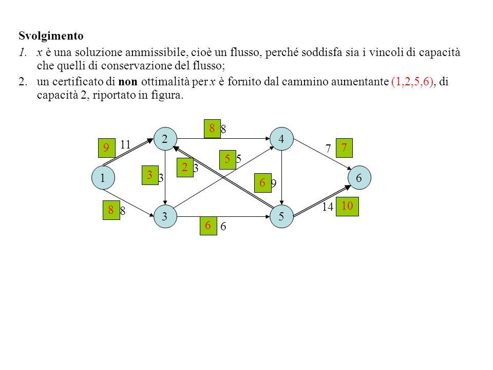 Svolgimento x è una soluzione ammissibile, cioè un flusso, perché soddisfa sia i vincoli di capacità che quelli di conservazione del flusso;