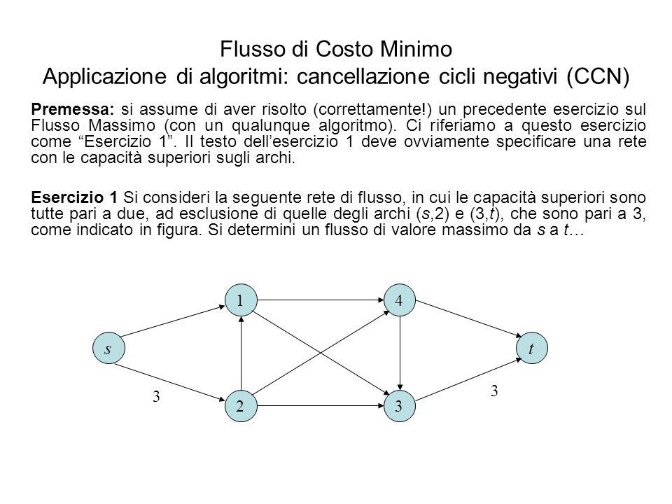 Flusso di Costo Minimo Applicazione di algoritmi: cancellazione cicli negativi (CCN)