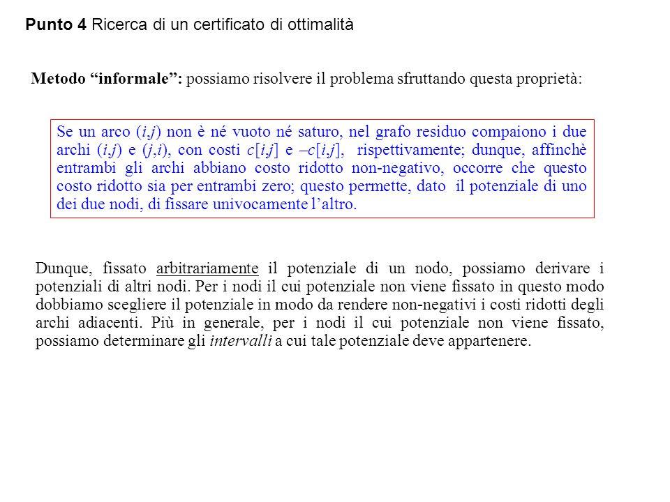 Punto 4 Ricerca di un certificato di ottimalità
