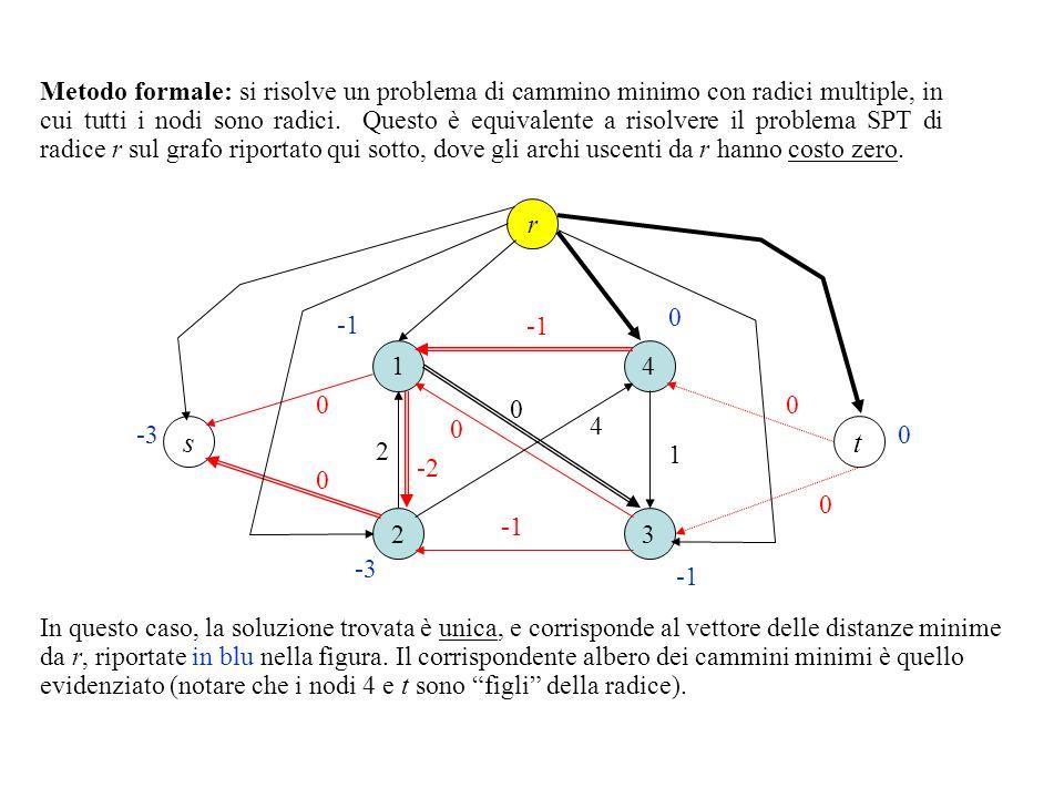 Metodo formale: si risolve un problema di cammino minimo con radici multiple, in cui tutti i nodi sono radici. Questo è equivalente a risolvere il problema SPT di radice r sul grafo riportato qui sotto, dove gli archi uscenti da r hanno costo zero.