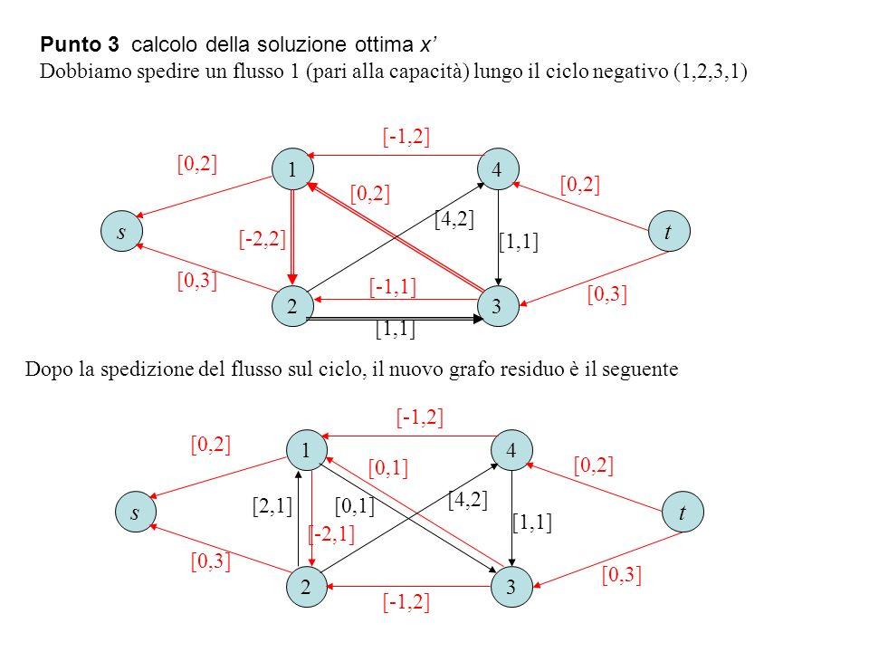 s t s t Punto 3 calcolo della soluzione ottima x'