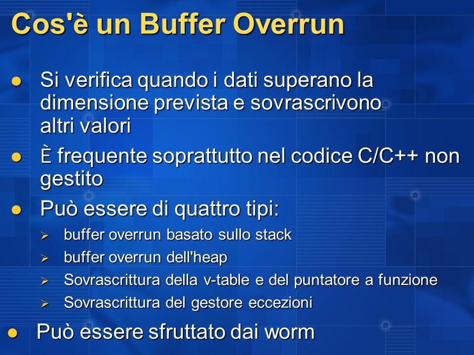 Cos è un Buffer Overrun Si verifica quando i dati superano la dimensione prevista e sovrascrivono altri valori.