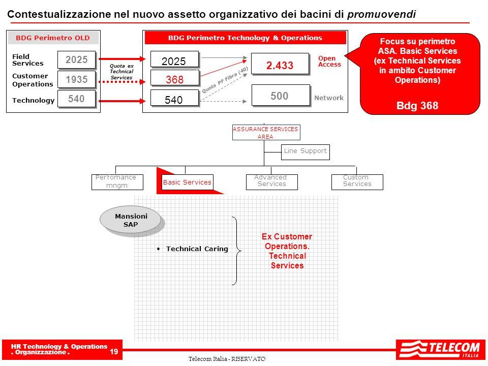 Contestualizzazione nel nuovo assetto organizzativo dei bacini di promuovendi