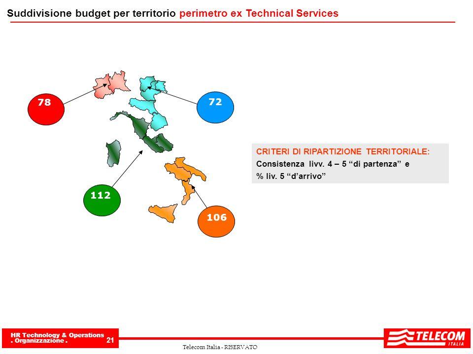 Suddivisione budget per territorio perimetro ex Technical Services