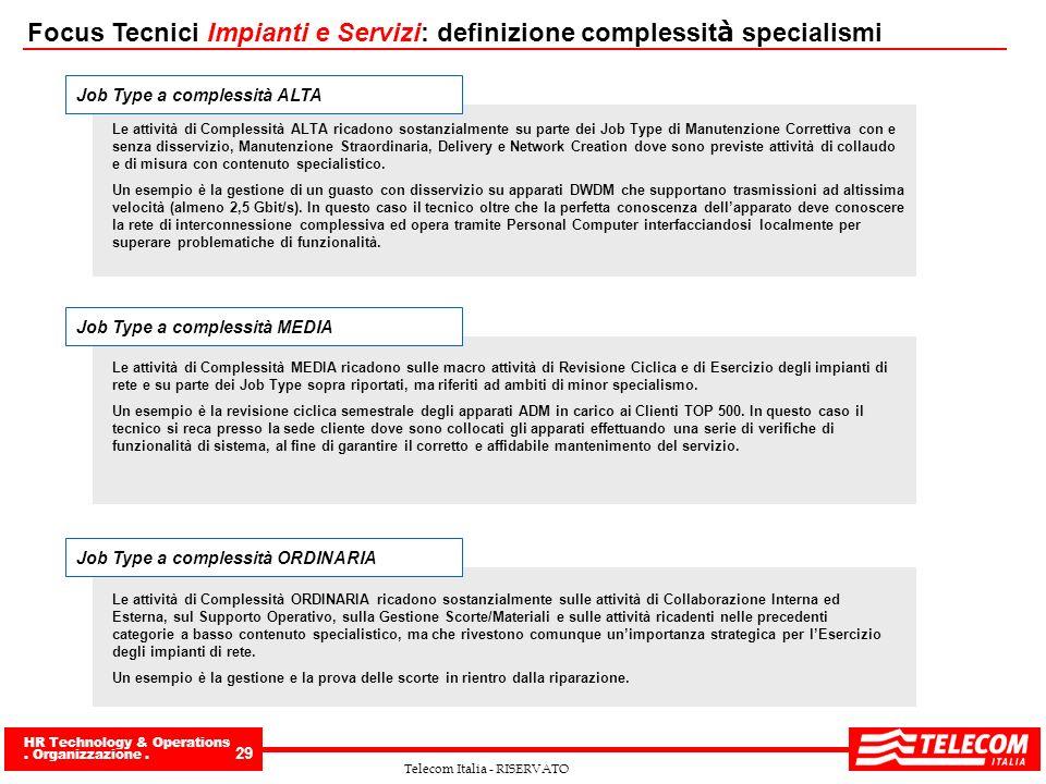 Focus Tecnici Impianti e Servizi: definizione complessità specialismi