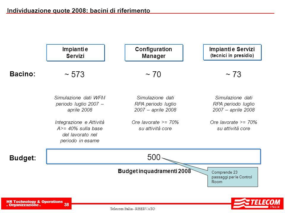 Individuazione quote 2008: bacini di riferimento