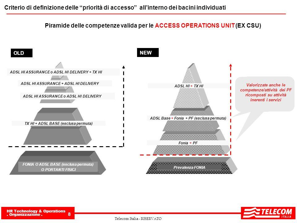 Criterio di definizione delle priorità di accesso all'interno dei bacini individuati