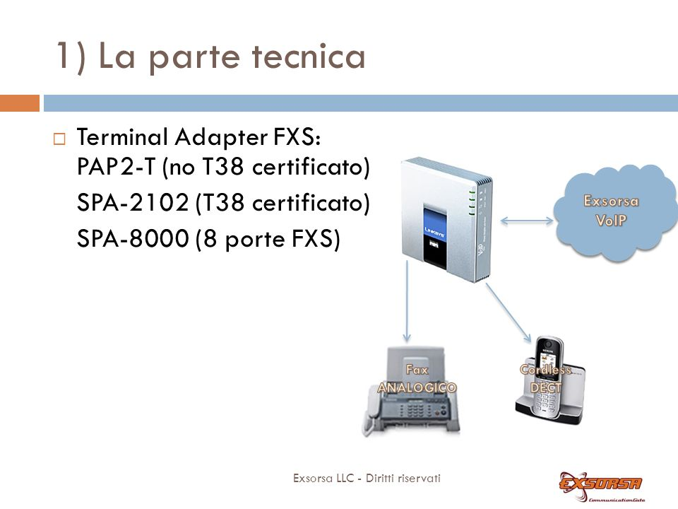 1) La parte tecnica Terminal Adapter FXS: