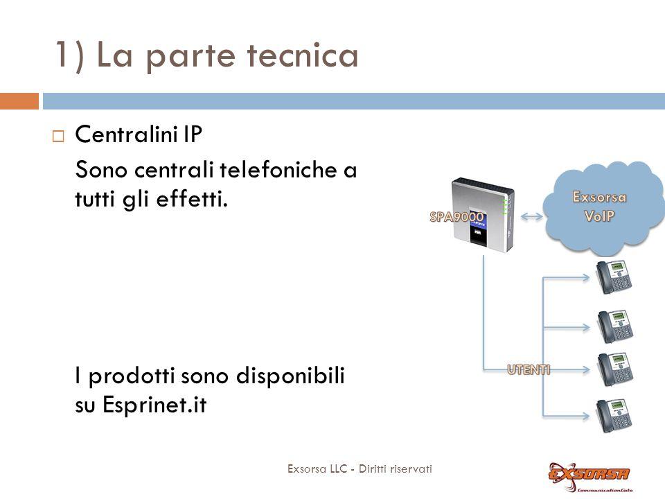 1) La parte tecnica Terminal Adapter ISDN: Possono essere BRI (accesso base ISDN) o PRI (accesso primario ISDN).