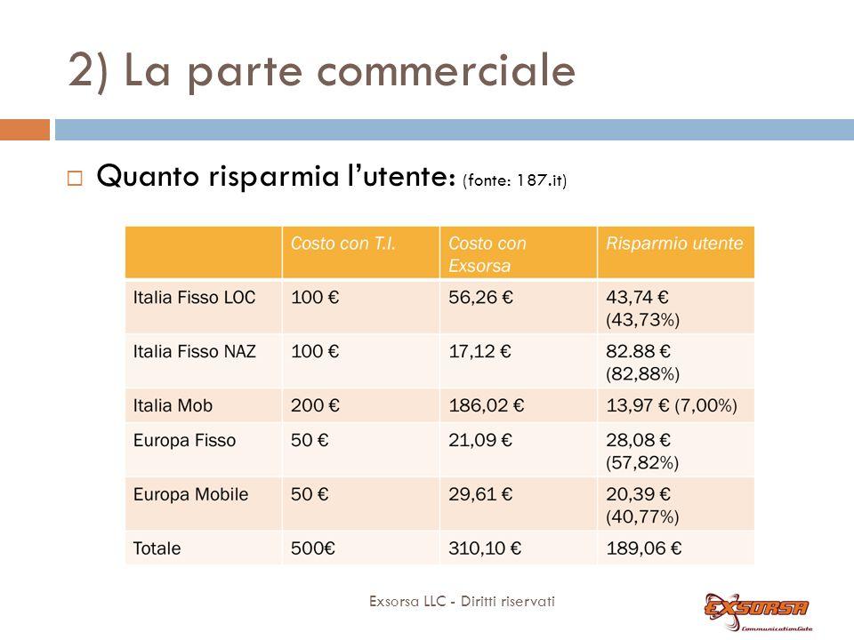 2) La parte commerciale Quanto spende un cliente di media