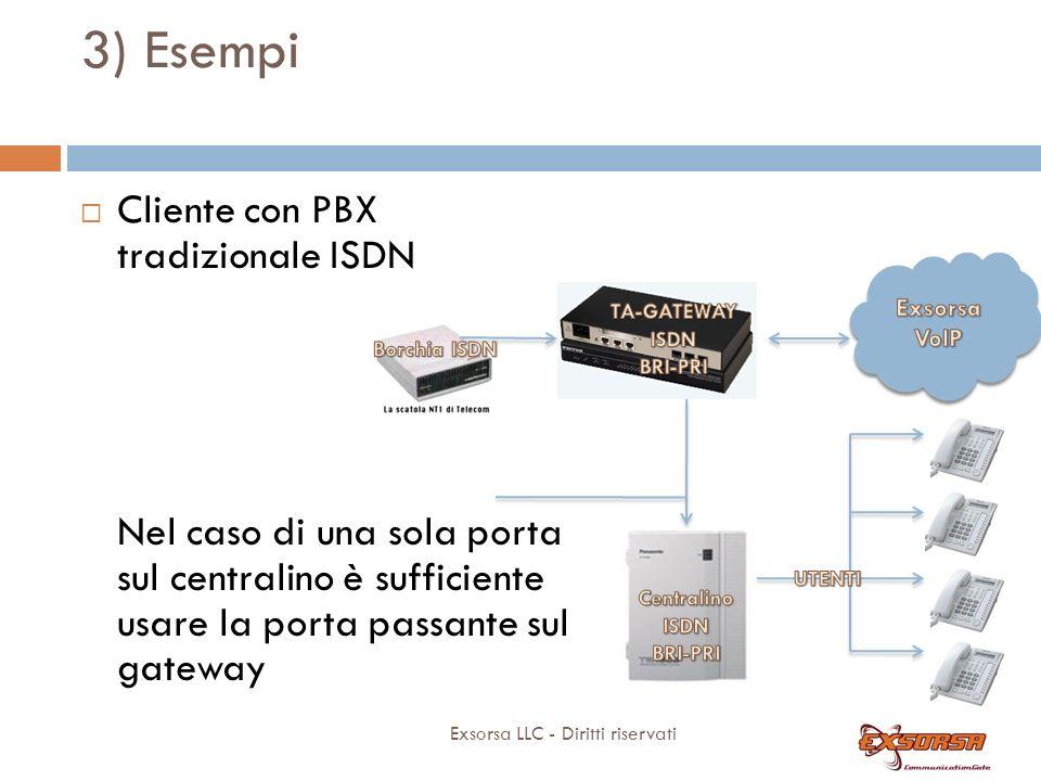 3) Esempi Cliente con PBX tradizionale ISDN