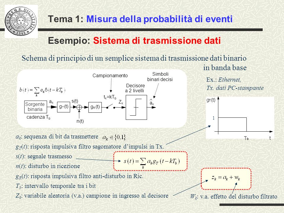 Tema 1: Misura della probabilità di eventi Esempio: Sistema di trasmissione dati