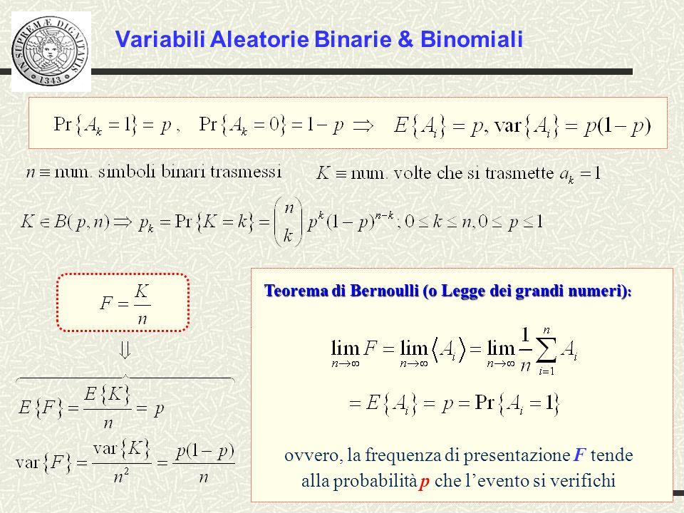 Variabili Aleatorie Binarie & Binomiali