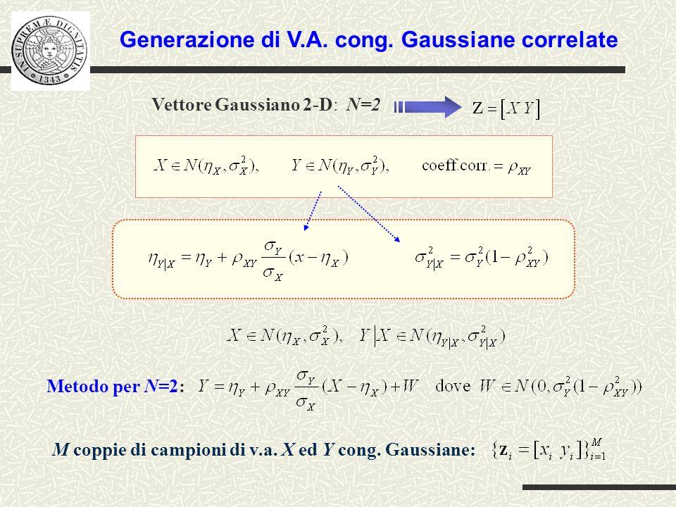 Generazione di V.A. cong. Gaussiane correlate