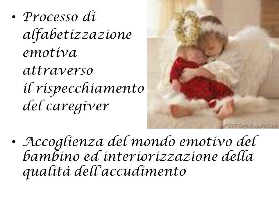 Processo di alfabetizzazione. emotiva. attraverso. il rispecchiamento. del caregiver.