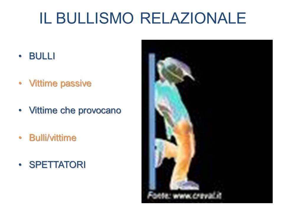 IL BULLISMO RELAZIONALE