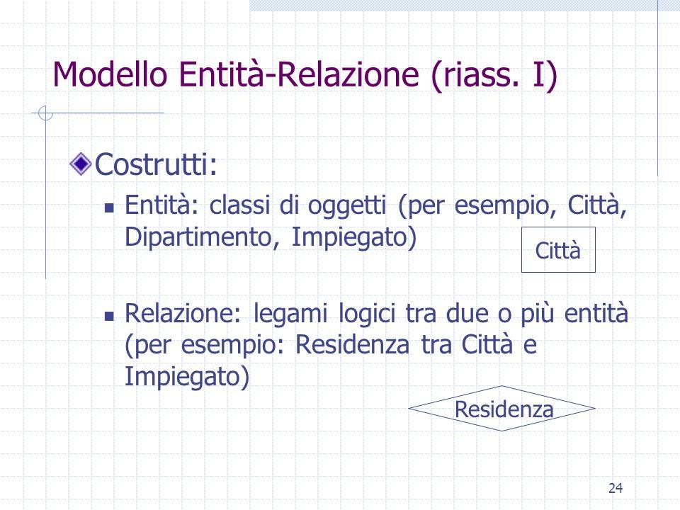 Modello Entità-Relazione (riass. I)