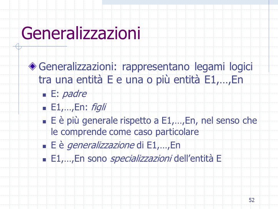 Generalizzazioni Generalizzazioni: rappresentano legami logici tra una entità E e una o più entità E1,…,En.