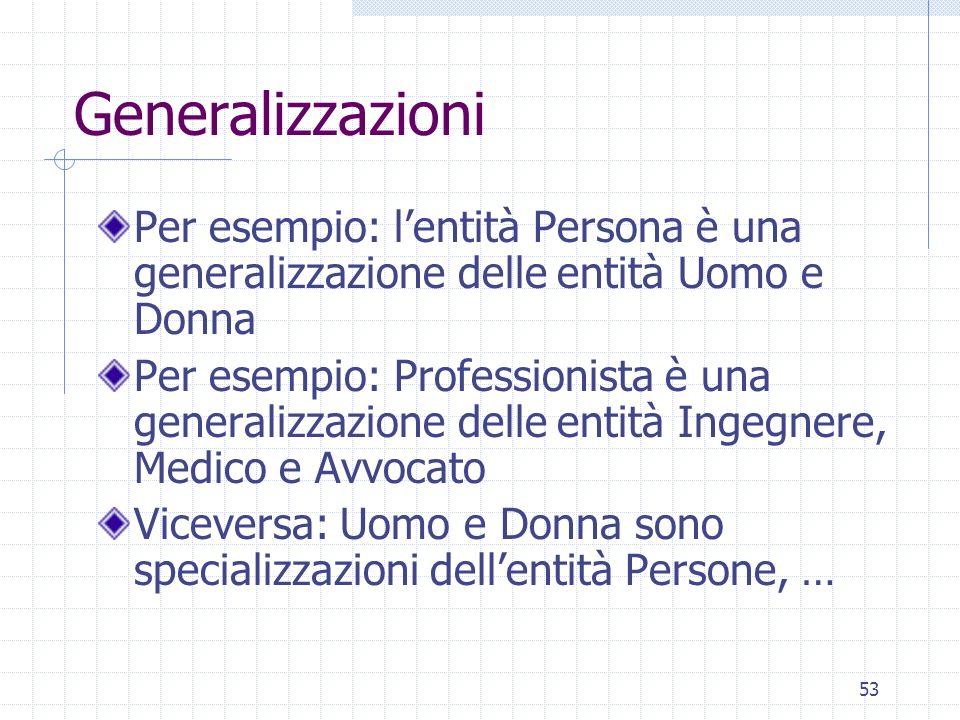 GeneralizzazioniPer esempio: l'entità Persona è una generalizzazione delle entità Uomo e Donna.