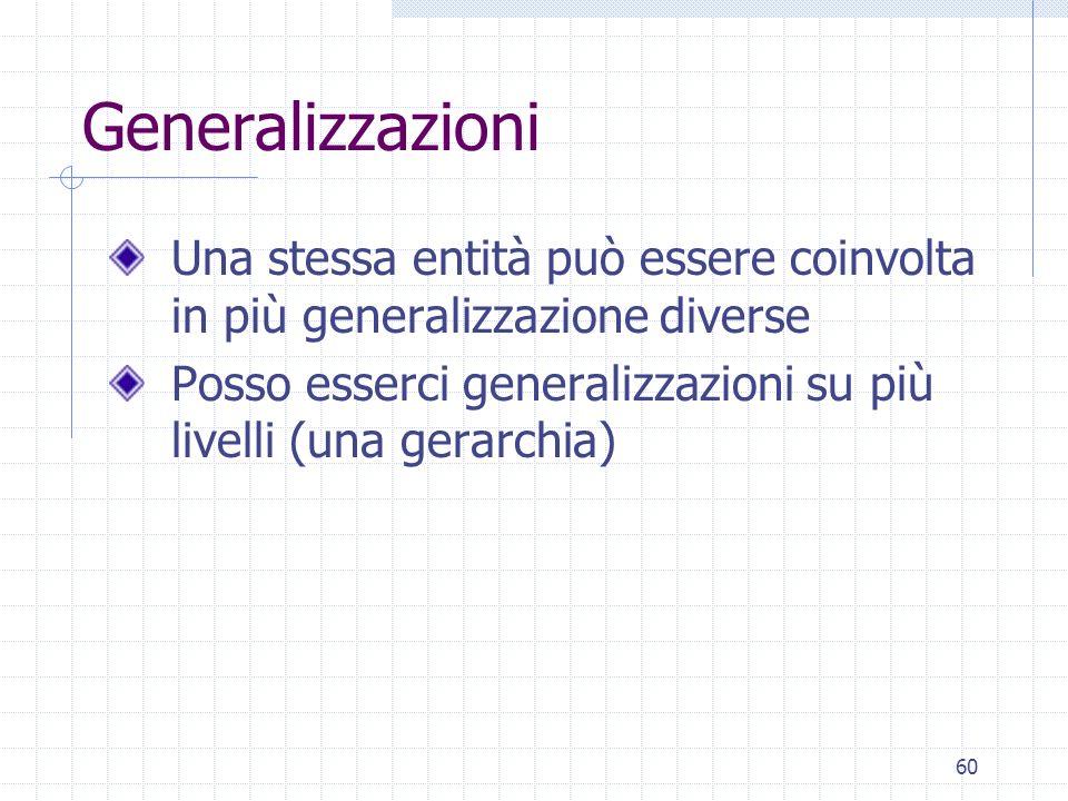 Generalizzazioni Una stessa entità può essere coinvolta in più generalizzazione diverse.