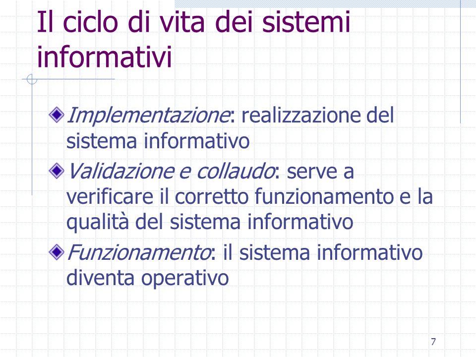 Il ciclo di vita dei sistemi informativi