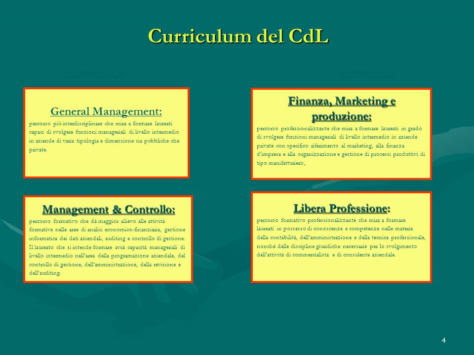Finanza, Marketing e produzione: Management & Controllo: