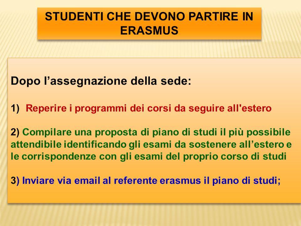 STUDENTI CHE DEVONO PARTIRE IN ERASMUS