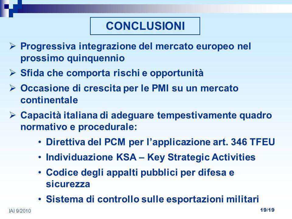CONCLUSIONI Progressiva integrazione del mercato europeo nel prossimo quinquennio. Sfida che comporta rischi e opportunità.