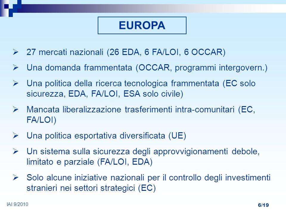 EUROPA 27 mercati nazionali (26 EDA, 6 FA/LOI, 6 OCCAR)