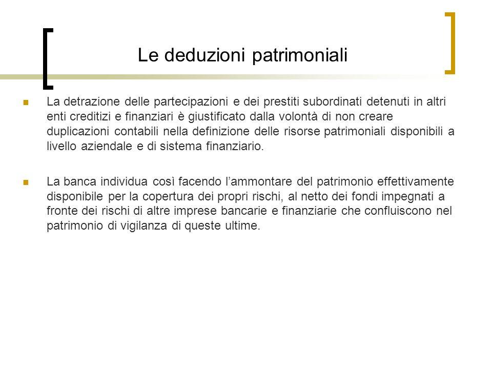 Le deduzioni patrimoniali