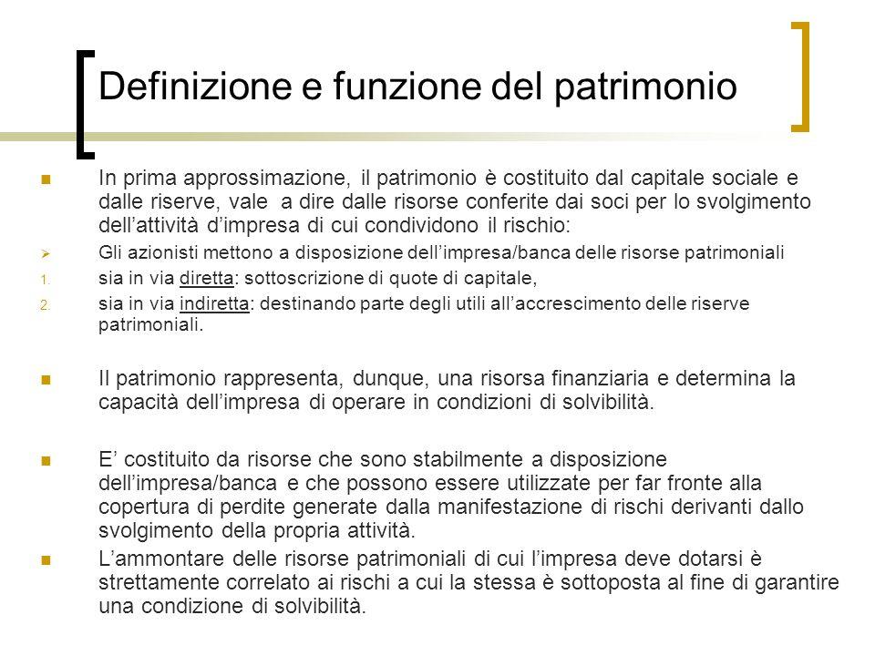 Definizione e funzione del patrimonio