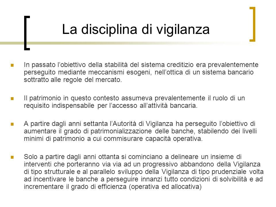 La disciplina di vigilanza