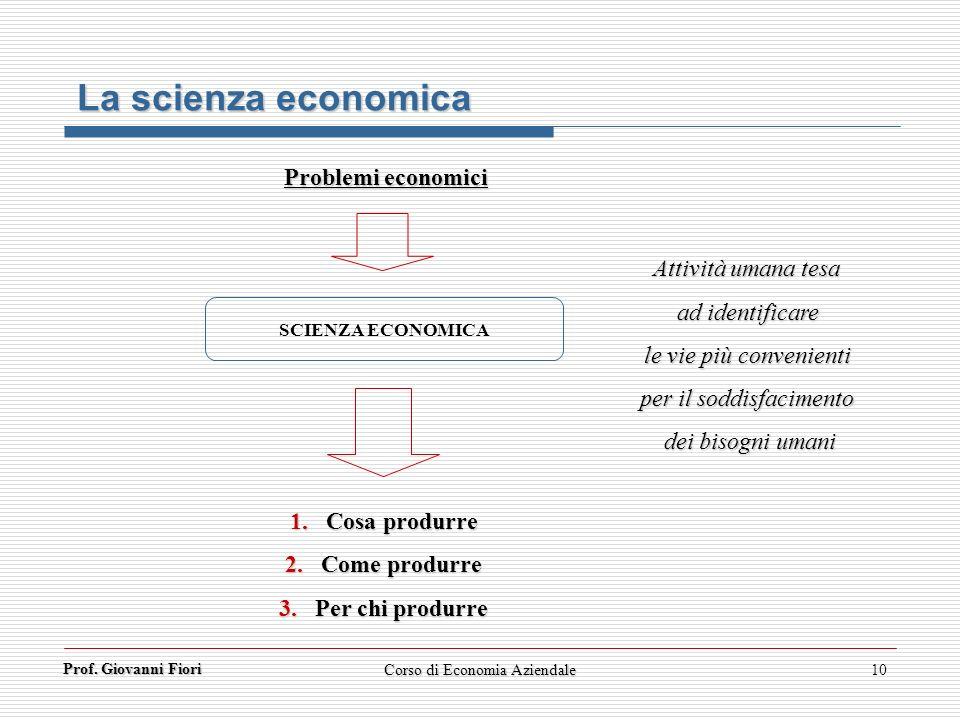 La scienza economica Problemi economici Attività umana tesa