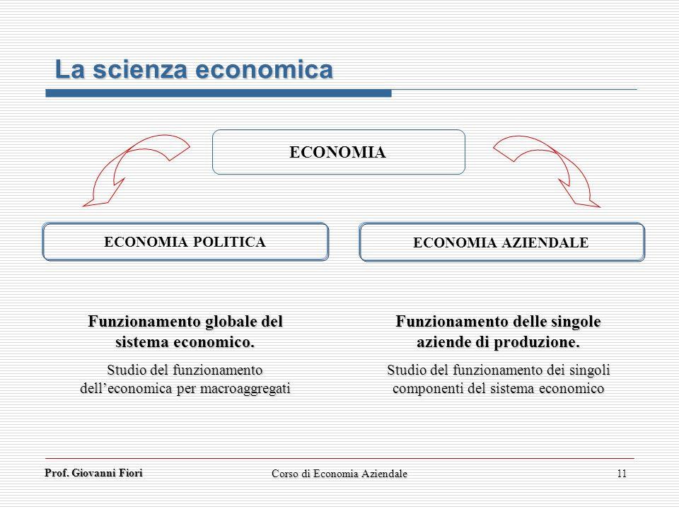 La scienza economica ECONOMIA