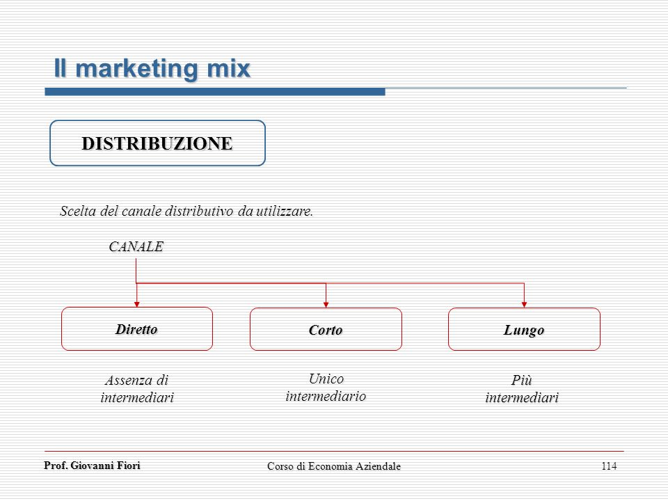Il marketing mix DISTRIBUZIONE