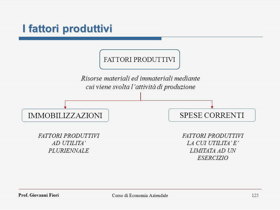 I fattori produttivi IMMOBILIZZAZIONI SPESE CORRENTI