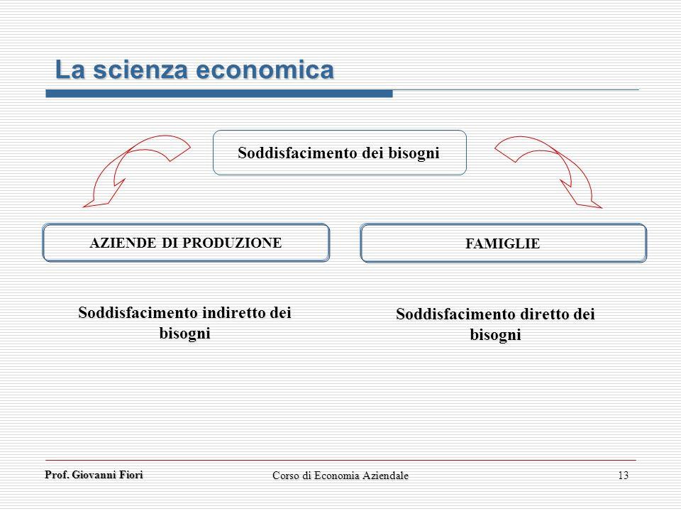 La scienza economica Soddisfacimento dei bisogni