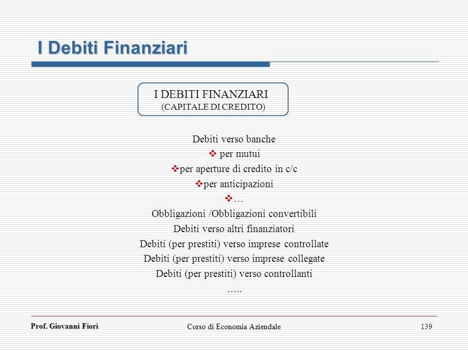 I Debiti Finanziari I DEBITI FINANZIARI Debiti verso banche per mutui