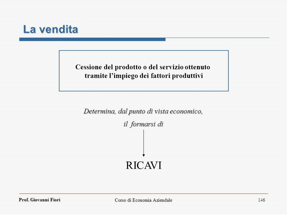 La vendita RICAVI Cessione del prodotto o del servizio ottenuto
