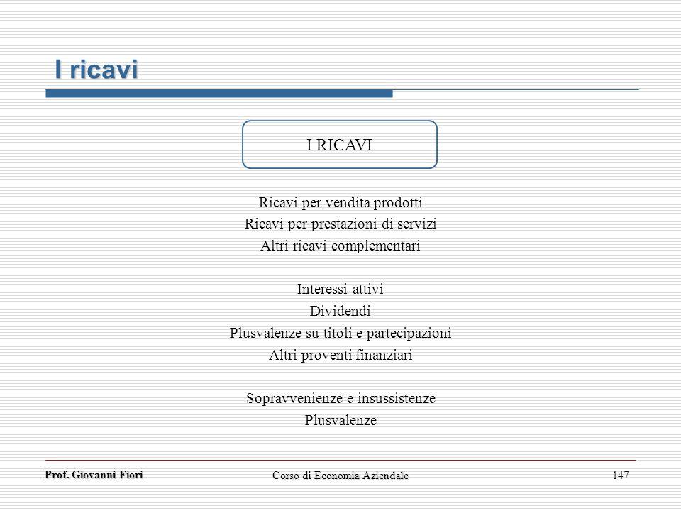 I ricavi I RICAVI Ricavi per vendita prodotti