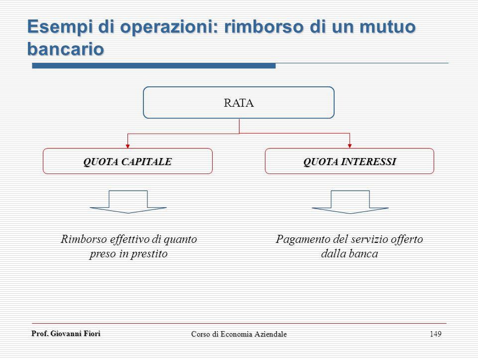 Esempi di operazioni: rimborso di un mutuo bancario