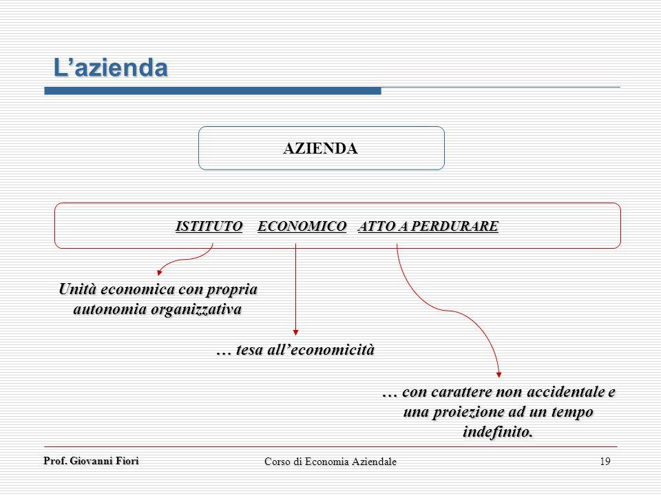 L'azienda AZIENDA Unità economica con propria autonomia organizzativa