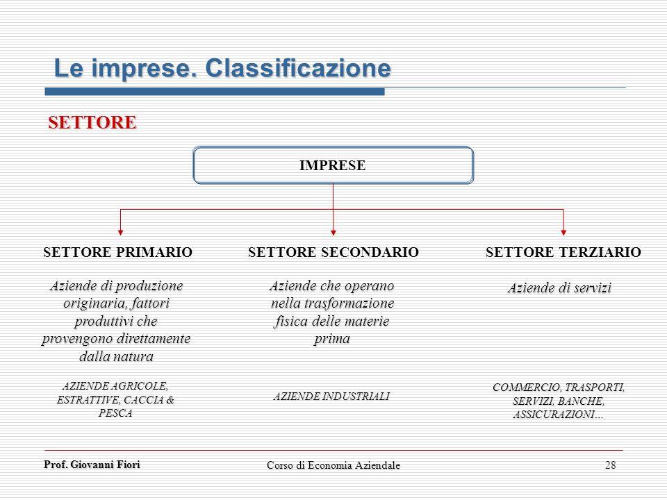 Le imprese. Classificazione