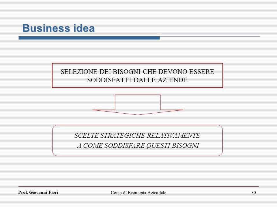 Business idea SELEZIONE DEI BISOGNI CHE DEVONO ESSERE SODDISFATTI DALLE AZIENDE. SCELTE STRATEGICHE RELATIVAMENTE.