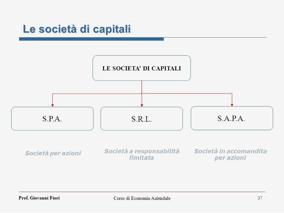 Le società di capitali S.P.A. S.R.L. S.A.P.A. LE SOCIETA' DI CAPITALI
