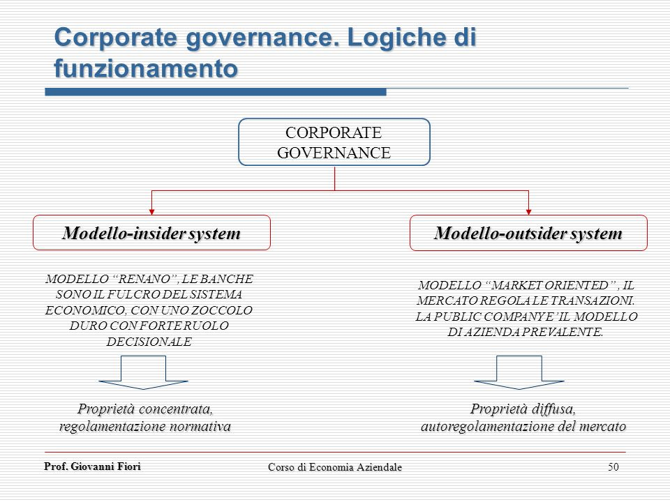 Modello-insider system Modello-outsider system