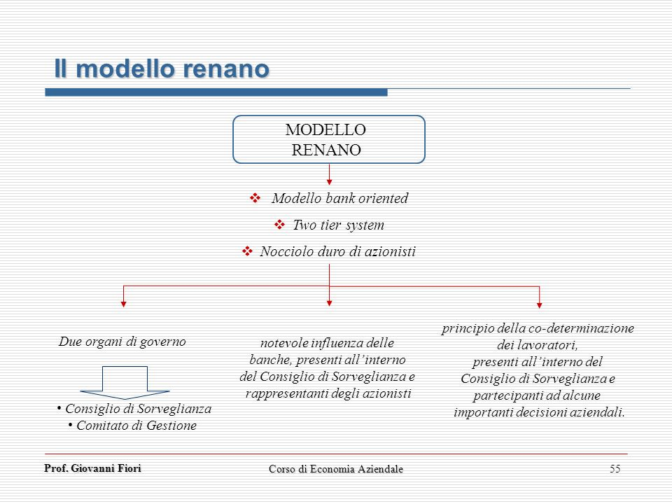 Il modello renano MODELLO RENANO Modello bank oriented Two tier system